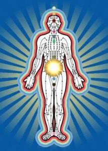 Meridian baner i kroppen